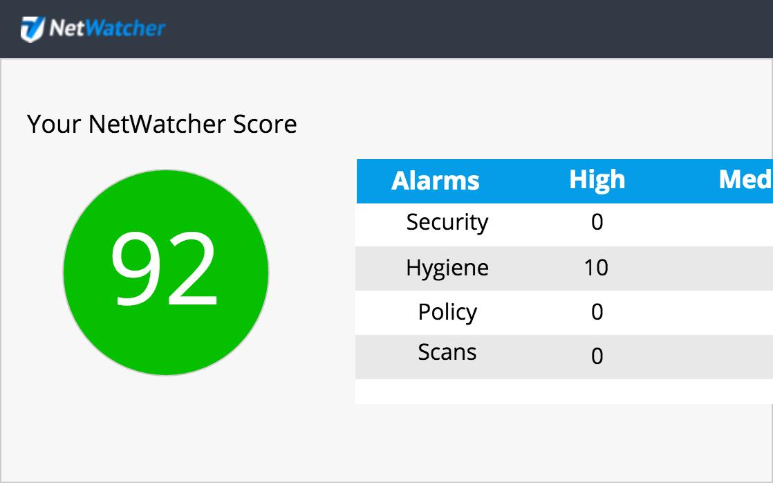 netwatcher-score.png